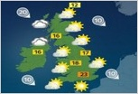 ITV Weather Forecast